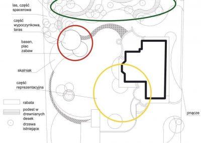 Projekt ogrodu przydomowego - Owczarki, część leśna