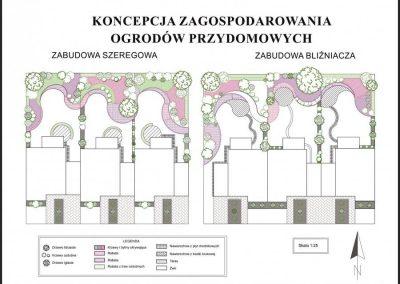 Projekt ogrodów przydomowych - zabudowa szeregowa - Grudziądz
