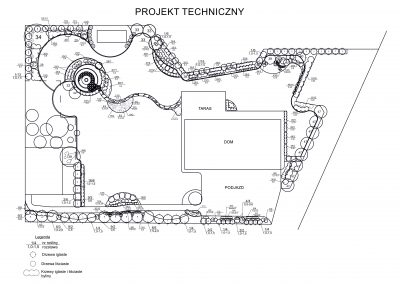Projekt ogrodu przydomowego - Piaski